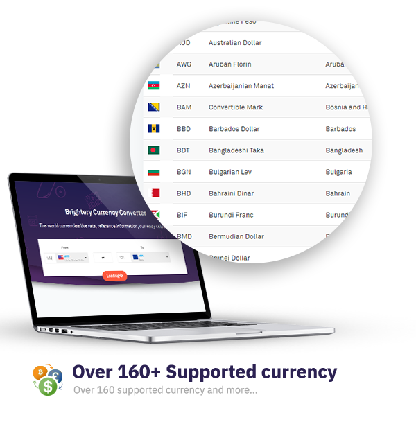 Currency Converter For WordPress